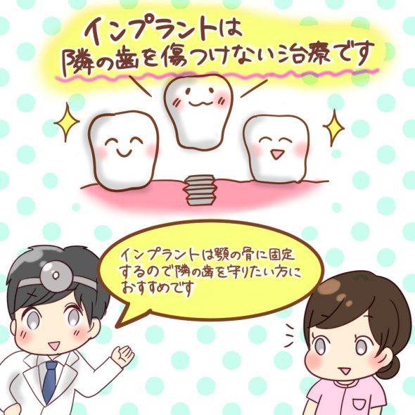 インプラントは隣の歯を傷つけない治療です